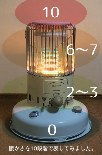 対流式ストーブの暖かさ