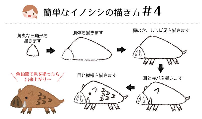 横向きイノシシの描き方