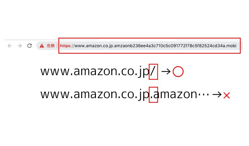 URLのチェックの仕方