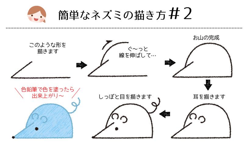 子イラストの描き方】子供でも超簡単!年賀状で使えるネズミの