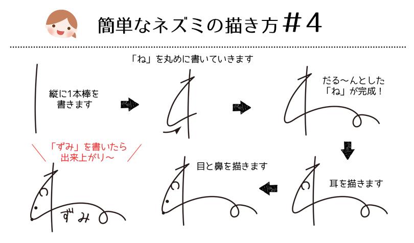 文字を使ったネズミの描き方